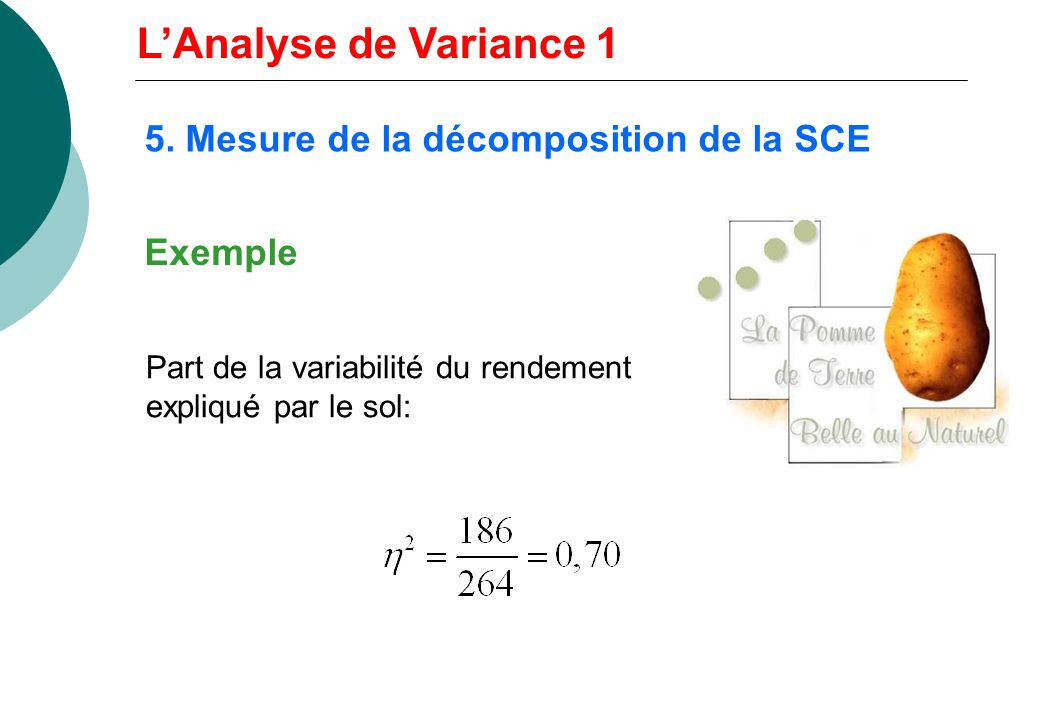 L'Analyse de Variance 1 5. Mesure de la décomposition de la SCE
