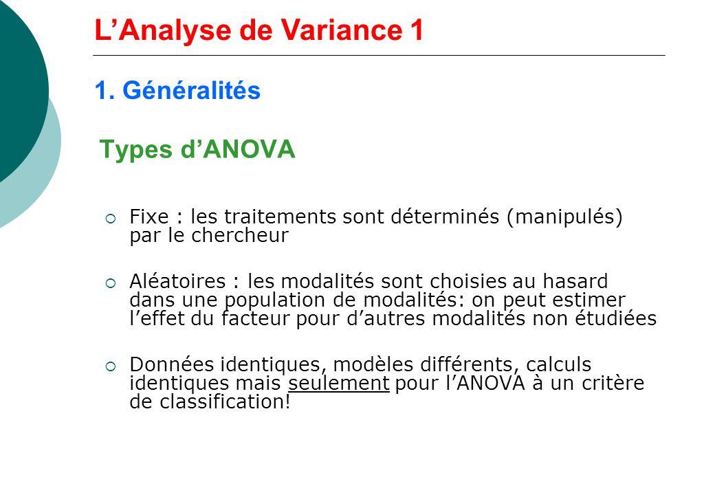 L'Analyse de Variance 1 1. Généralités Types d'ANOVA