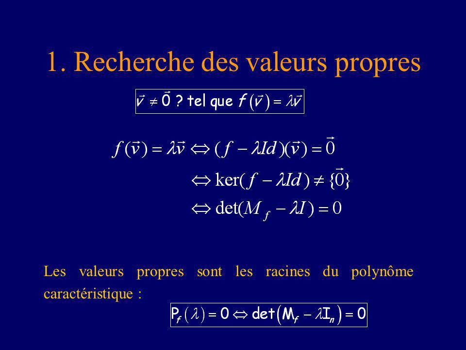 1. Recherche des valeurs propres