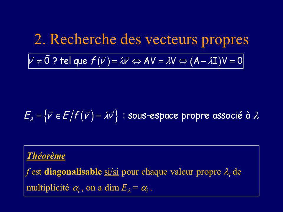 2. Recherche des vecteurs propres