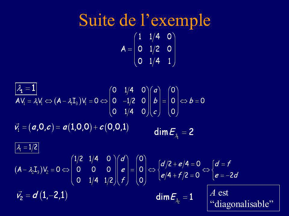 Suite de l'exemple A est diagonalisable