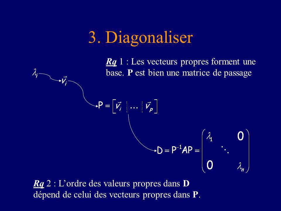 3. Diagonaliser Rq 1 : Les vecteurs propres forment une base. P est bien une matrice de passage.