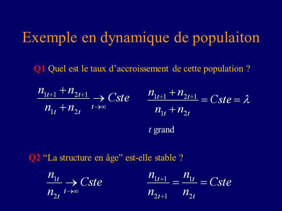 Exemple en dynamique de populaiton
