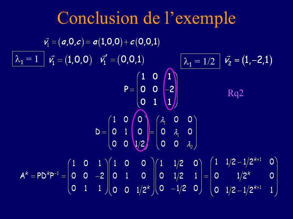 Conclusion de l'exemple