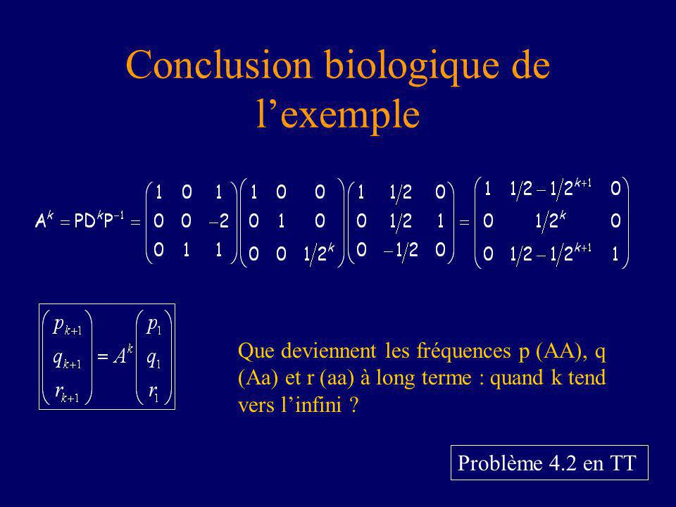 Conclusion biologique de l'exemple