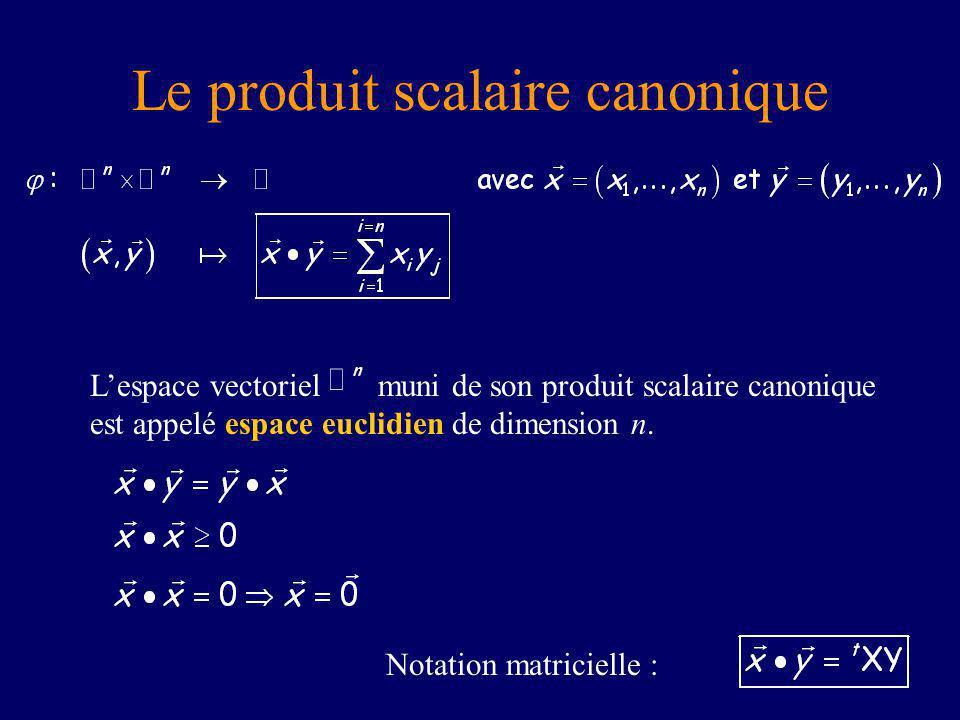 Le produit scalaire canonique