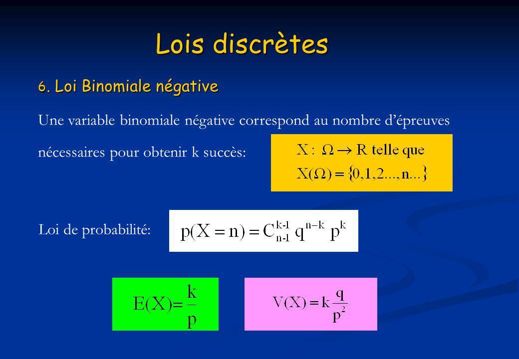 Lois discrètes 6. Loi Binomiale négative. Une variable binomiale négative correspond au nombre d'épreuves.