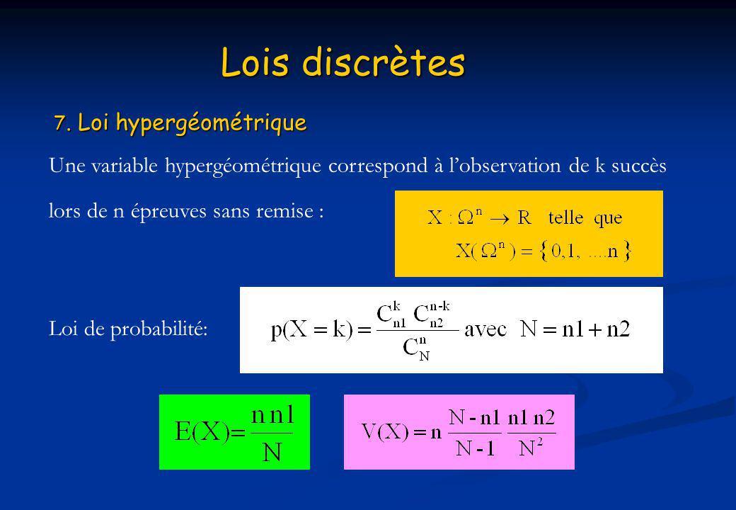 Lois discrètes 7. Loi hypergéométrique. Une variable hypergéométrique correspond à l'observation de k succès.