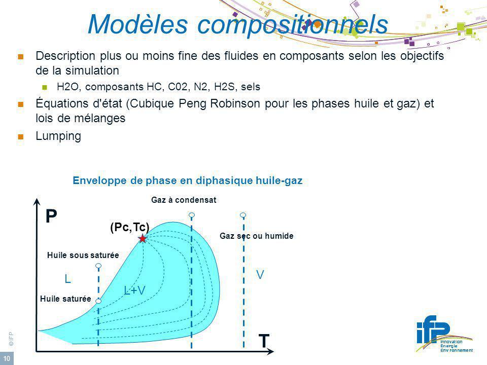 Modèles compositionnels