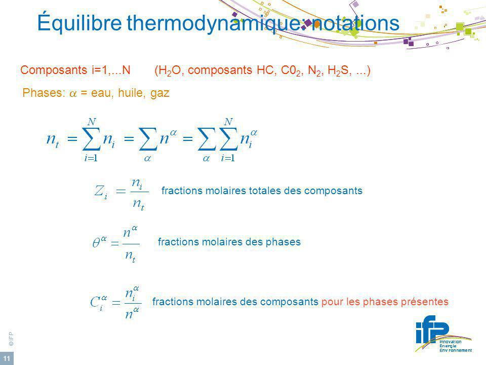 Équilibre thermodynamique: notations