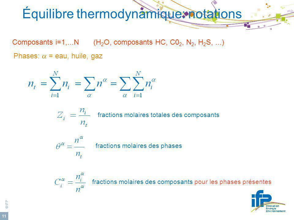 Équilibre thermodynamique: notations