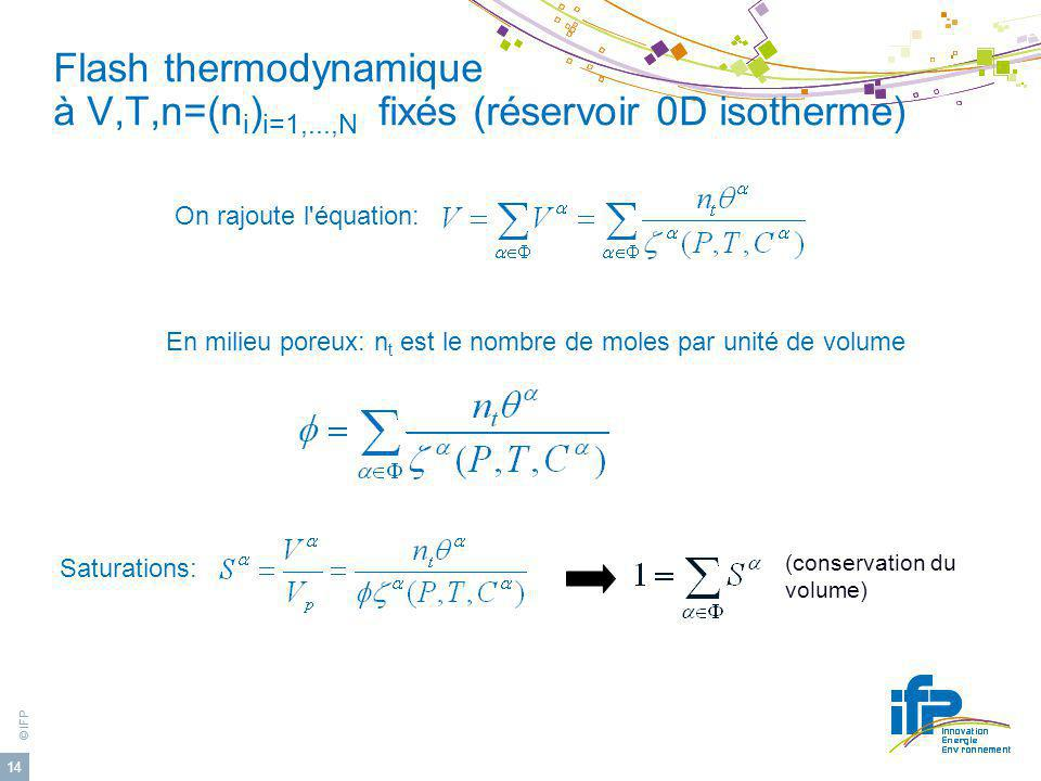 Flash thermodynamique à V,T,n=(ni)i=1,