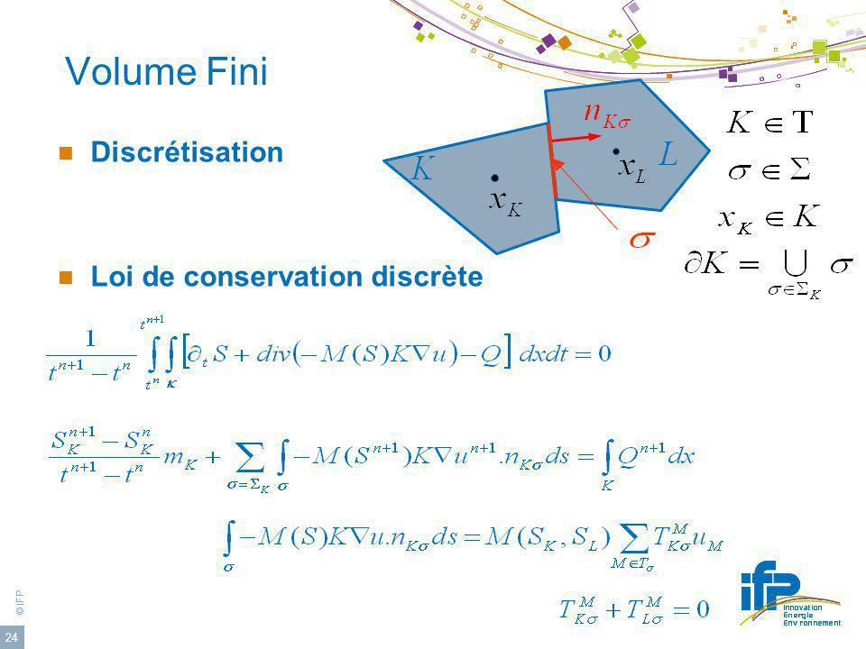 Volume Fini Discrétisation Loi de conservation discrète