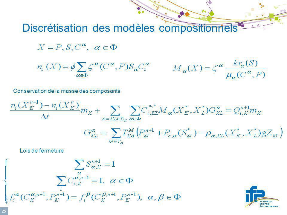 Discrétisation des modèles compositionnels