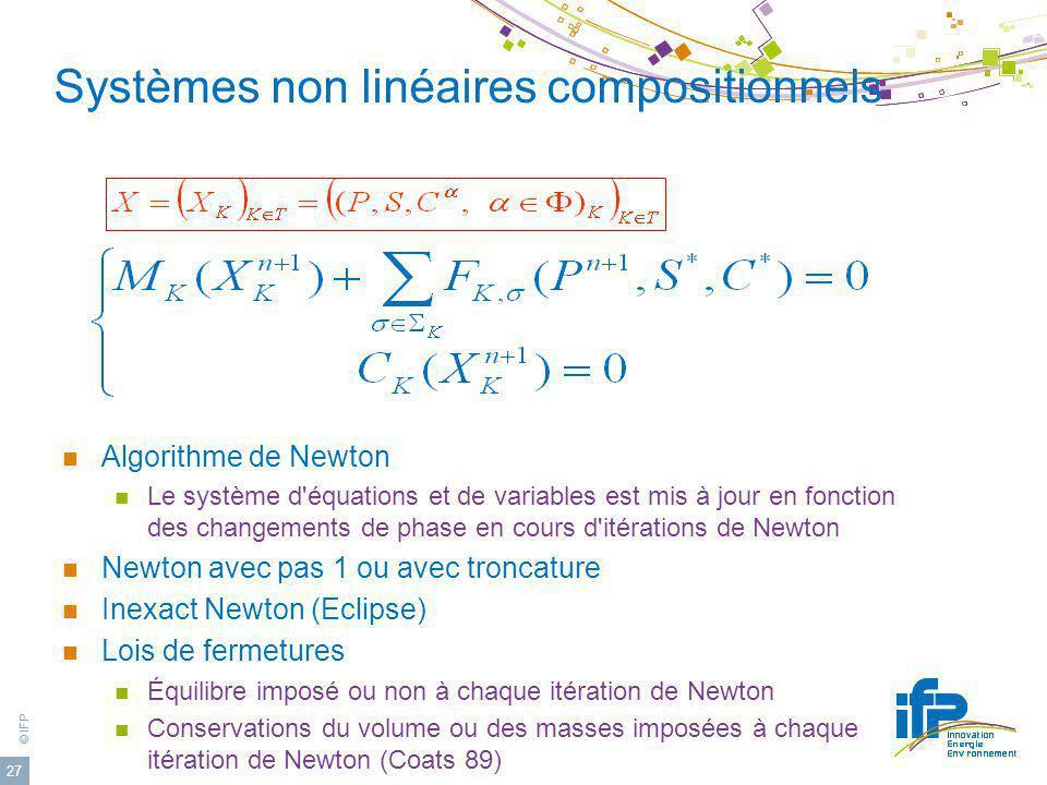 Systèmes non linéaires compositionnels
