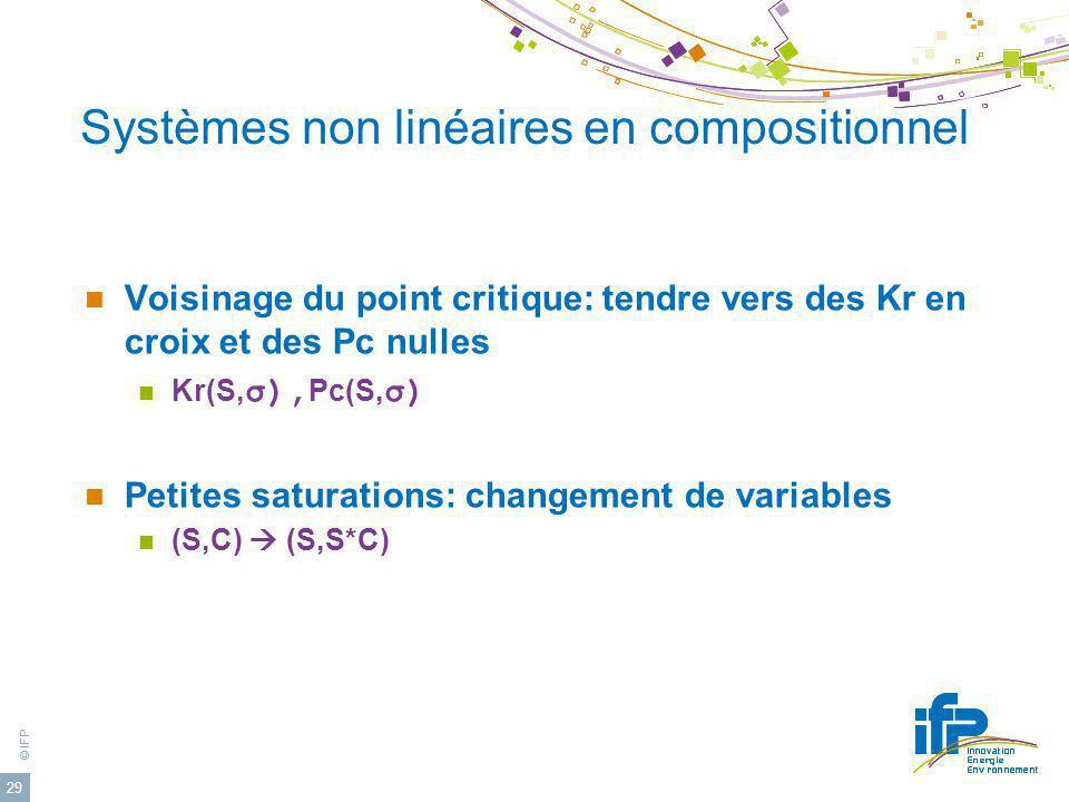 Systèmes non linéaires en compositionnel