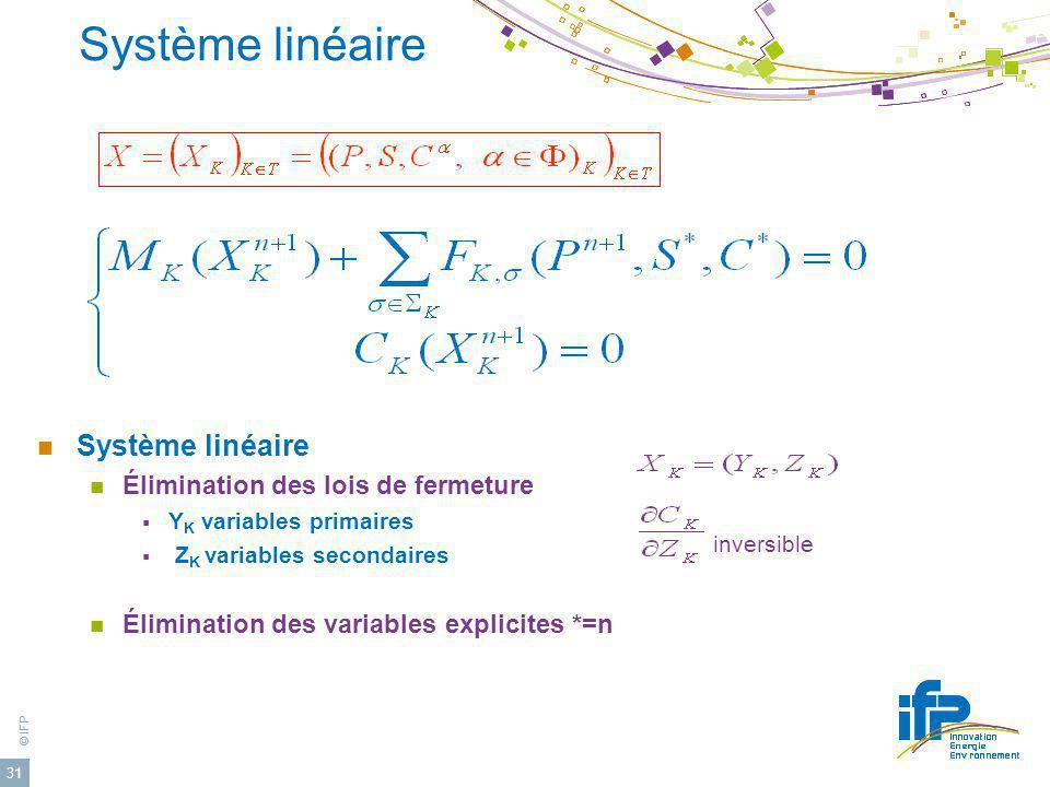 Système linéaire Système linéaire Élimination des lois de fermeture