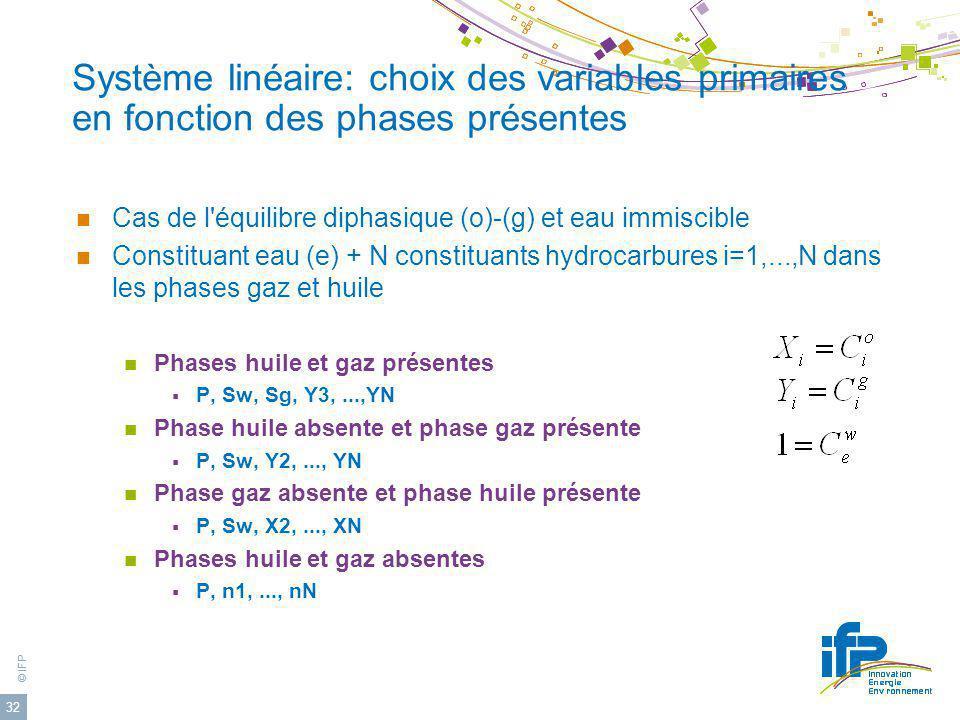 Système linéaire: choix des variables primaires en fonction des phases présentes