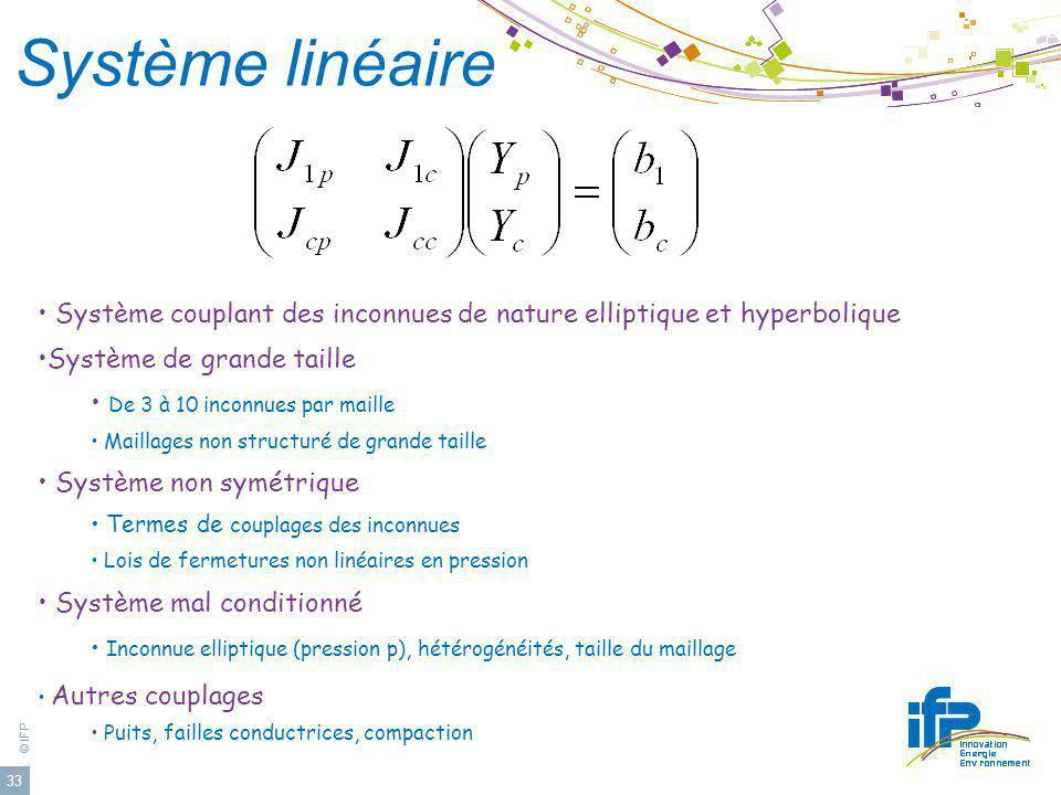 Système linéaire Système couplant des inconnues de nature elliptique et hyperbolique. Système de grande taille.
