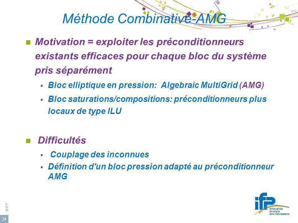 Méthode Combinative-AMG