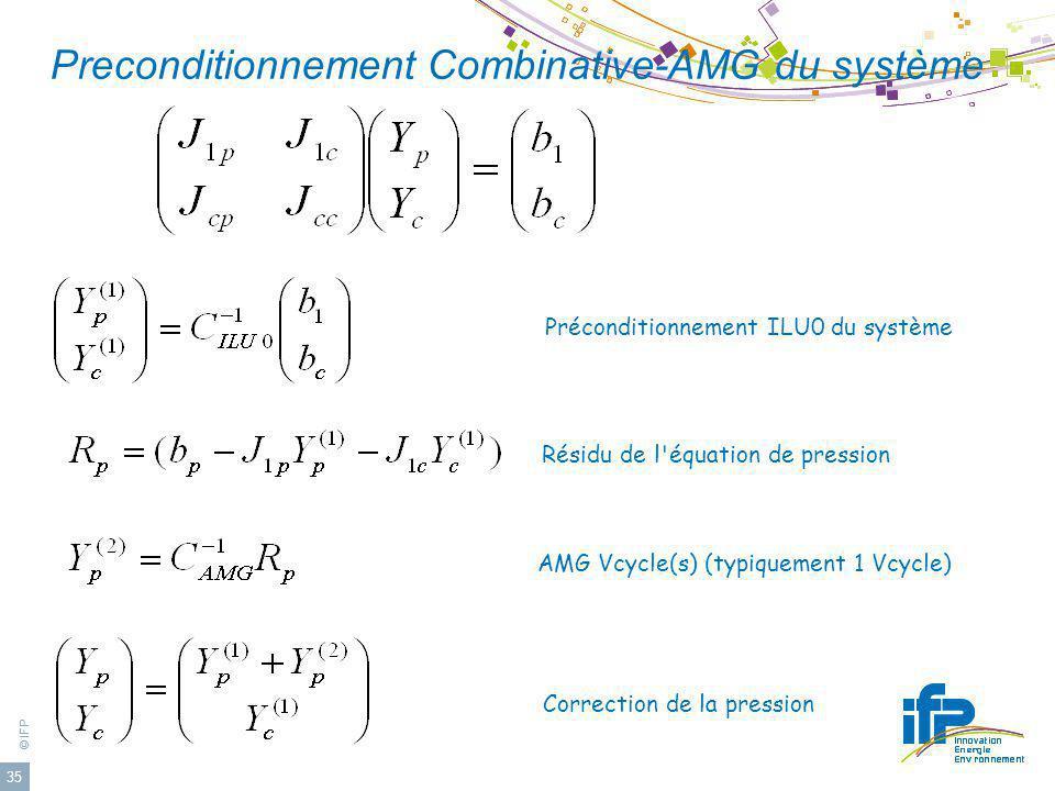 Preconditionnement Combinative-AMG du système