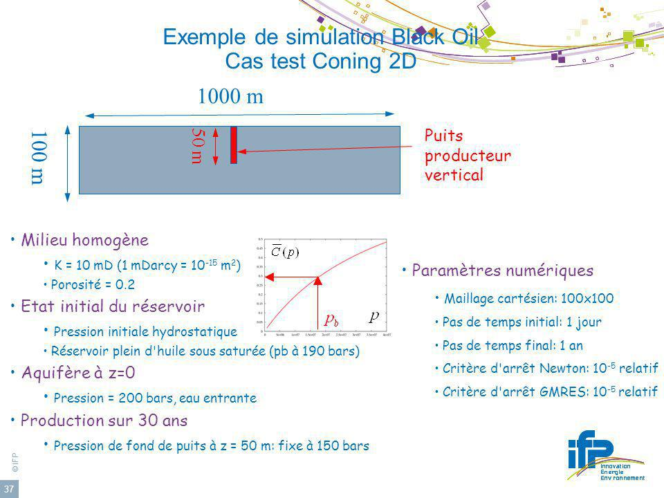 Exemple de simulation Black Oil Cas test Coning 2D