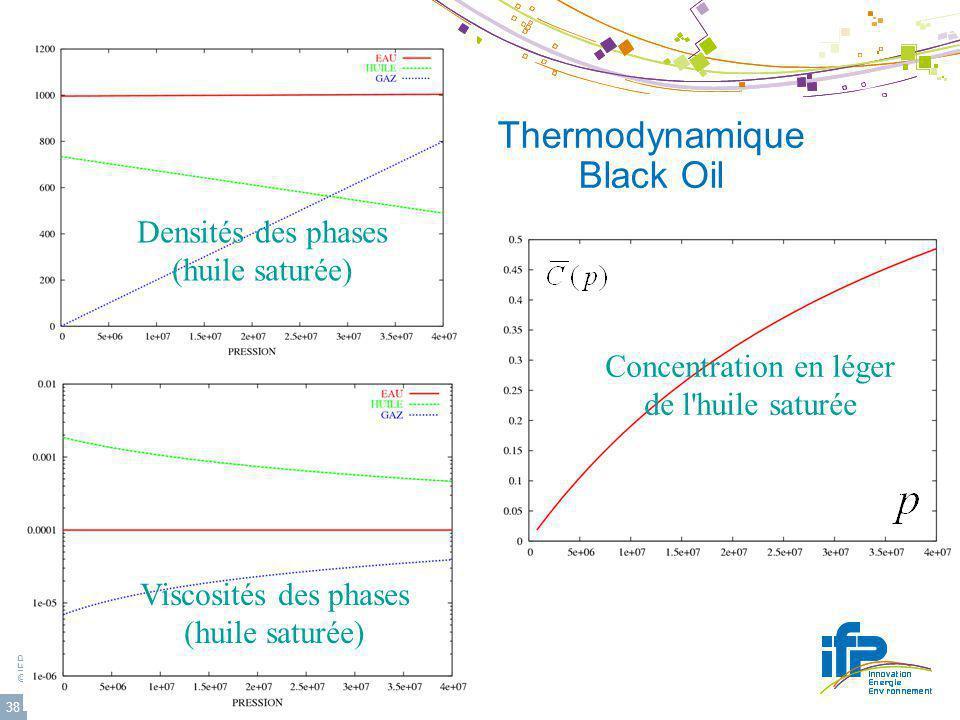 Thermodynamique Black Oil