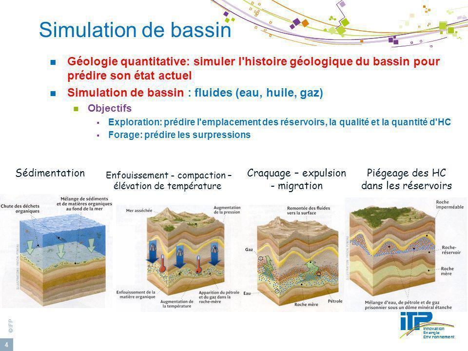 Simulation de bassin Géologie quantitative: simuler l histoire géologique du bassin pour prédire son état actuel.