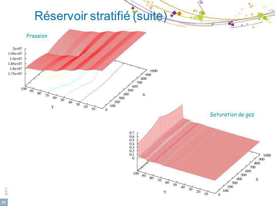Réservoir stratifié (suite)
