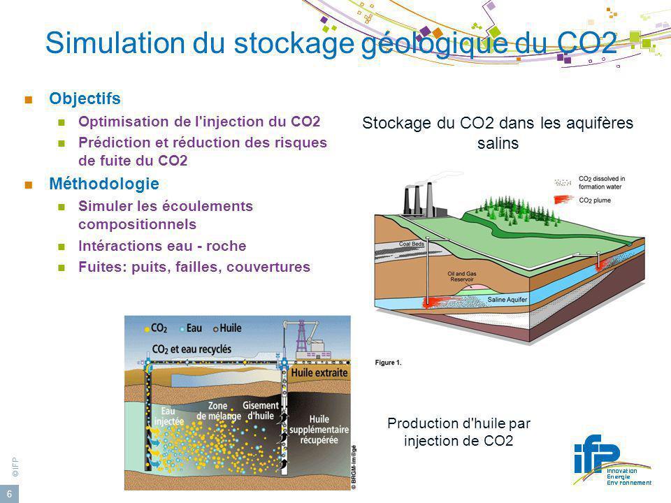 Simulation du stockage géologique du CO2