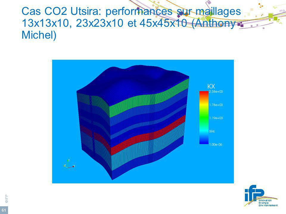 Cas CO2 Utsira: performances sur maillages 13x13x10, 23x23x10 et 45x45x10 (Anthony Michel)