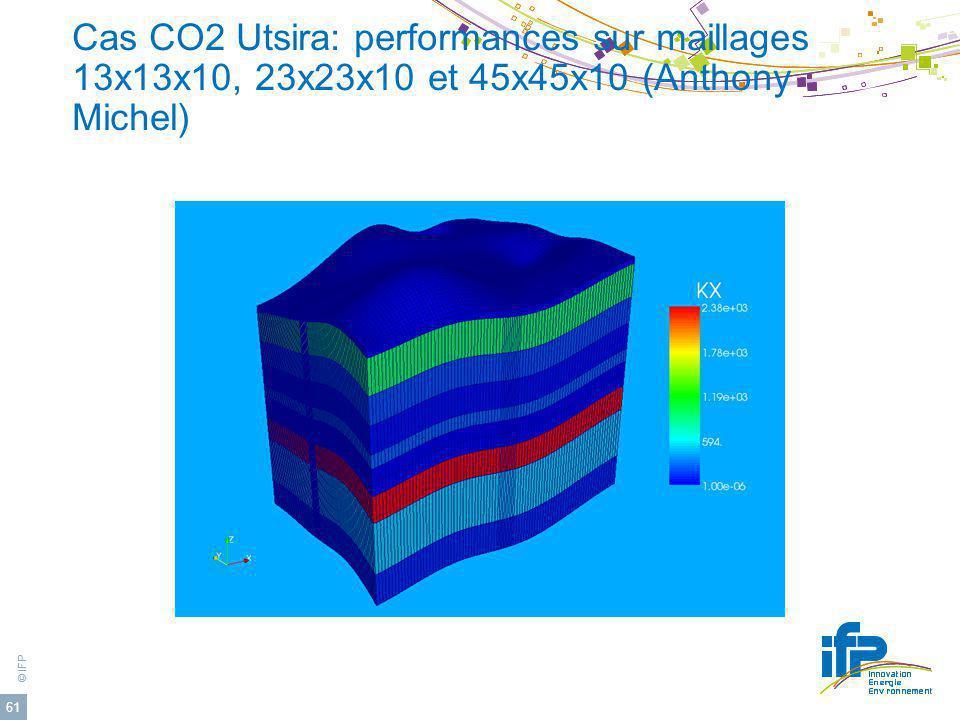 Cas CO2 Utsira: performances sur maillages 13x13x10, 23x23x10 et 45x45x10 (Anthony Michel)