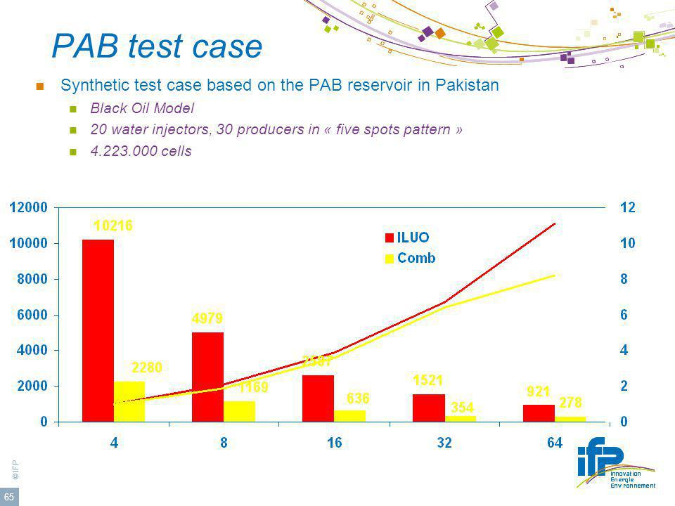 PAB test case Synthetic test case based on the PAB reservoir in Pakistan. Black Oil Model.