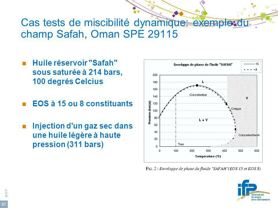 Cas tests de miscibilité dynamique: exemple du champ Safah, Oman SPE 29115