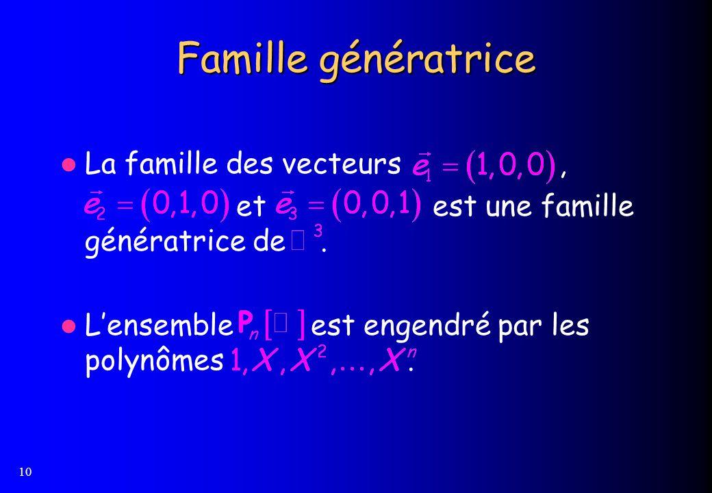 Famille génératrice La famille des vecteurs ,