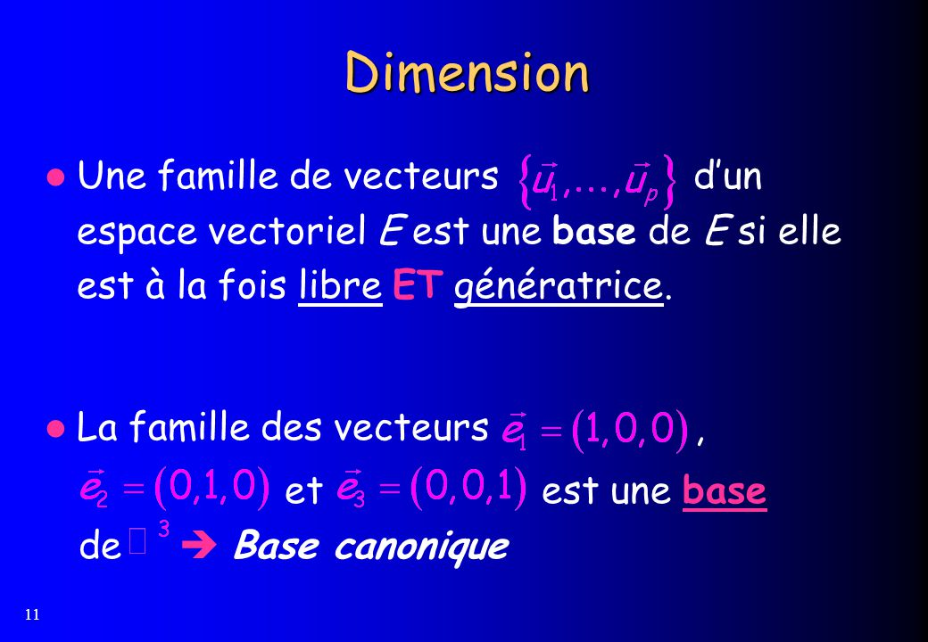Dimension Une famille de vecteurs d'un espace vectoriel E est une base de E si elle est à la fois libre ET génératrice.