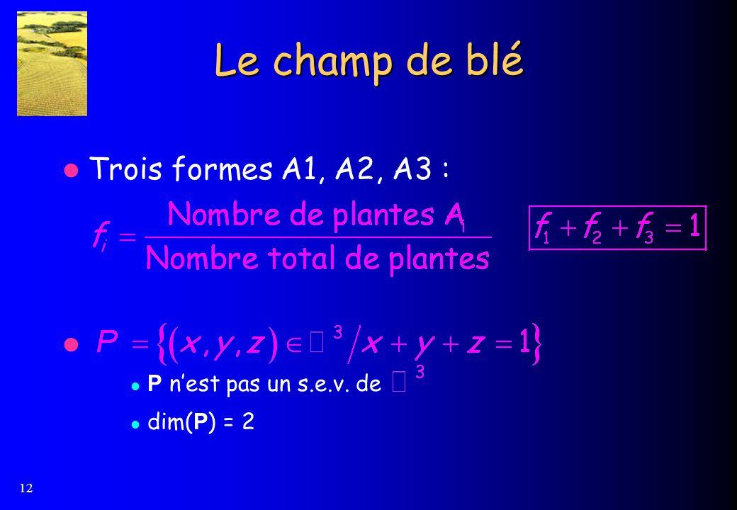 Le champ de blé Trois formes A1, A2, A3 : P n'est pas un s.e.v. de