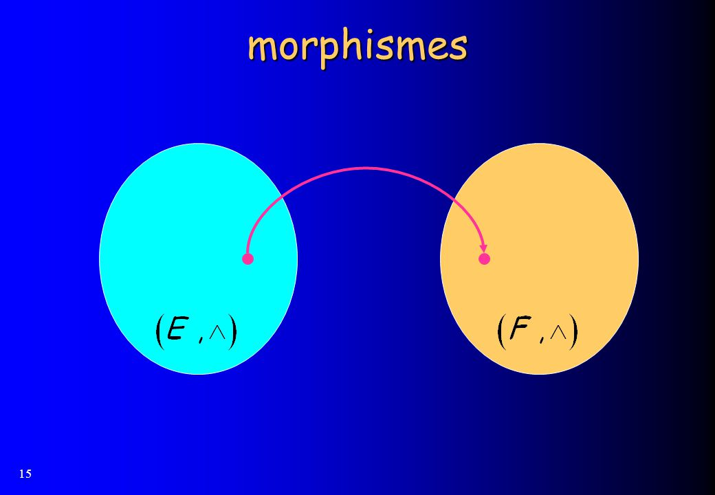 morphismes