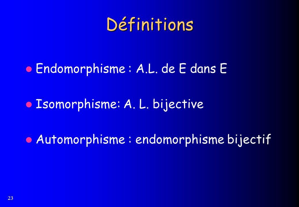 Définitions Endomorphisme : A.L. de E dans E