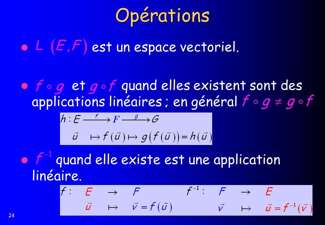 Opérations est un espace vectoriel.