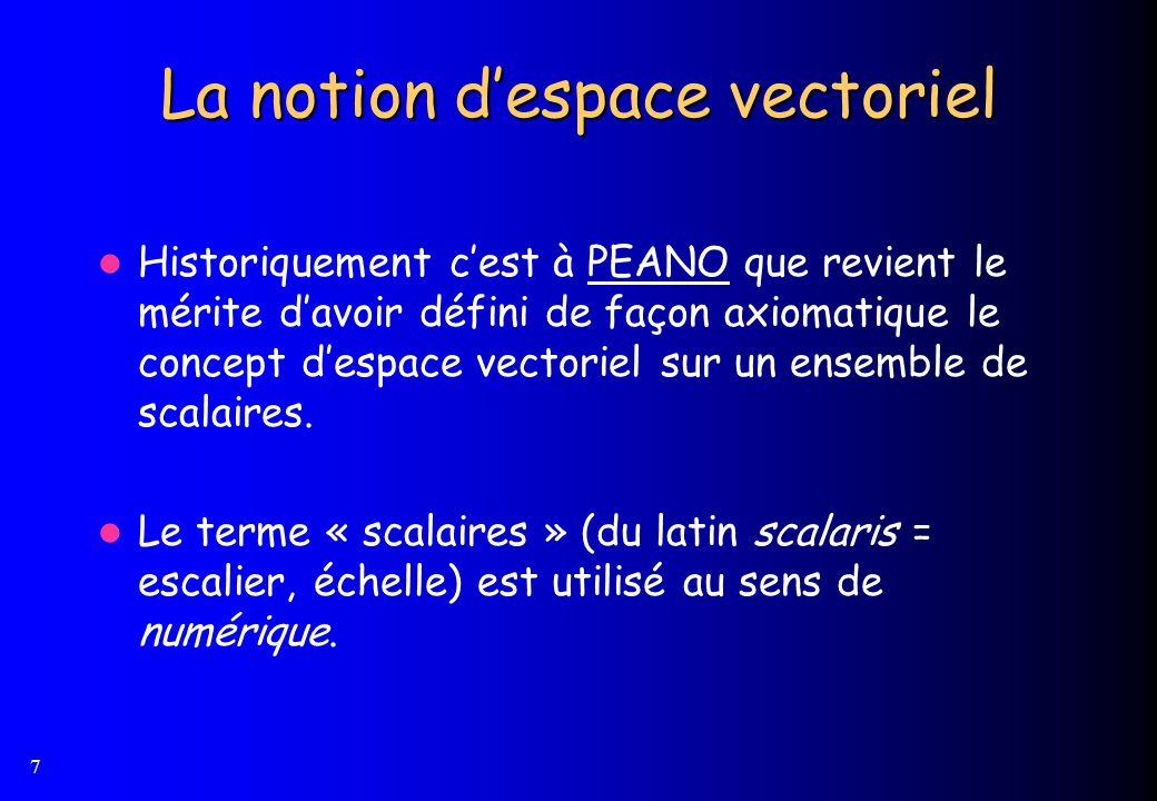 La notion d'espace vectoriel