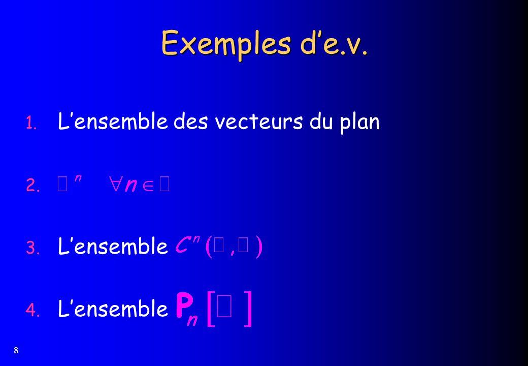 Exemples d'e.v. L'ensemble des vecteurs du plan L'ensemble