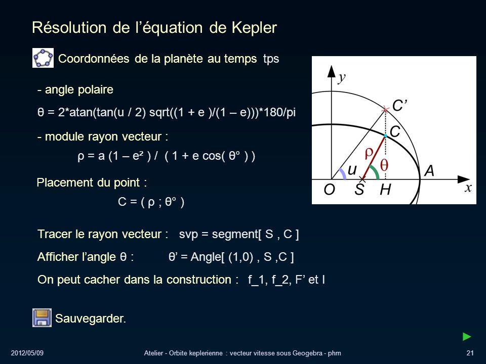 Résolution de l'équation de Kepler