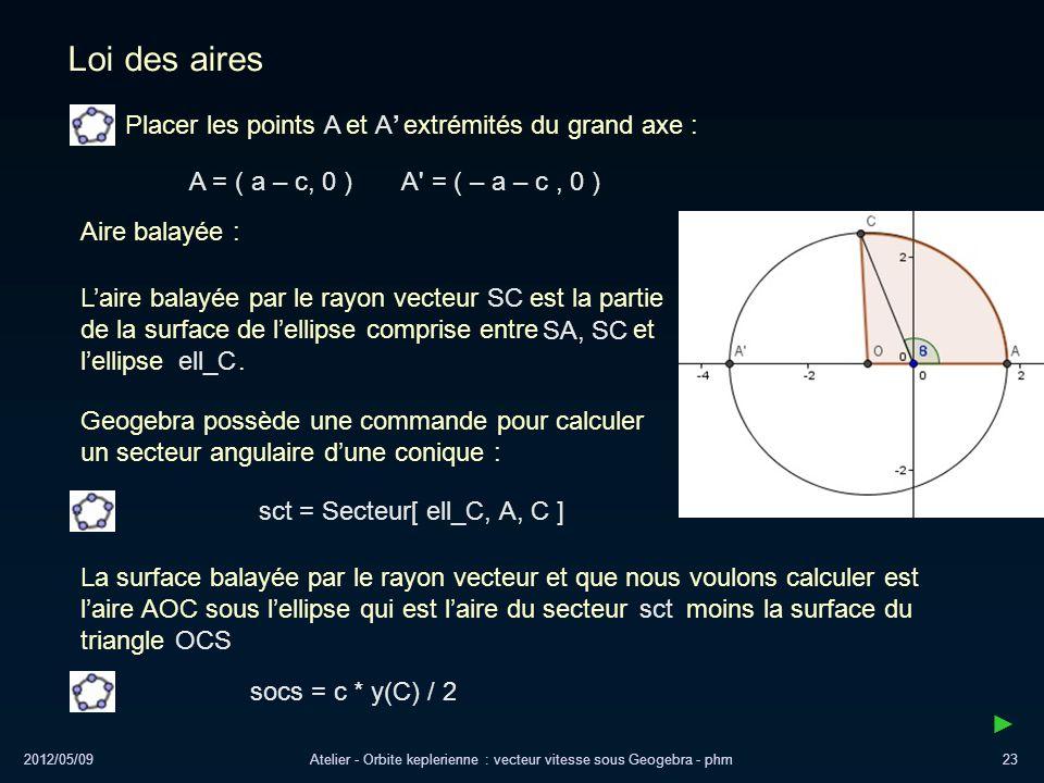 Loi des aires Placer les points et extrémités du grand axe : A A'