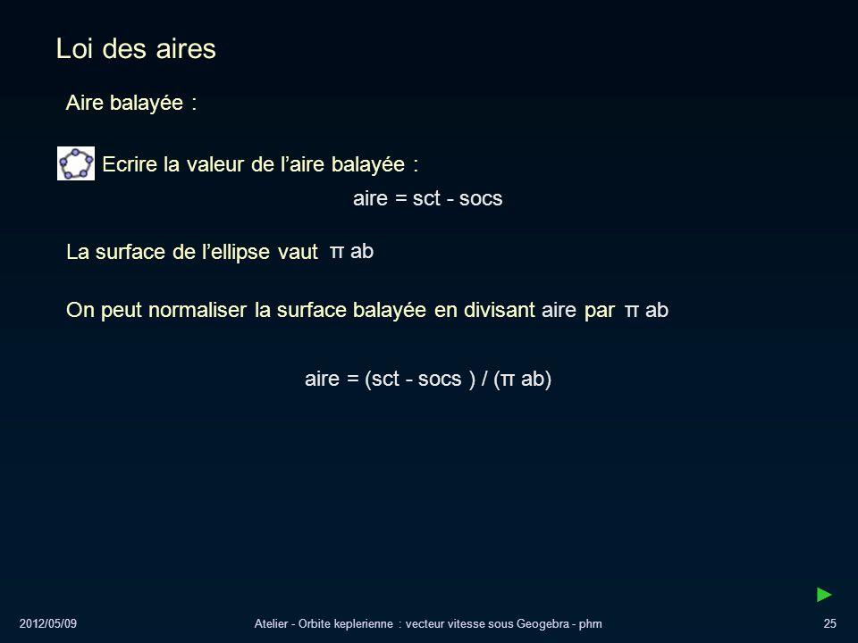Loi des aires Aire balayée : Ecrire la valeur de l'aire balayée :