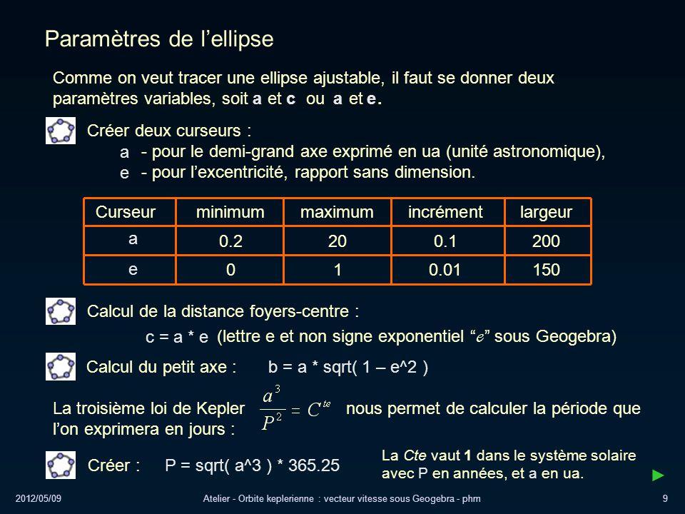 Paramètres de l'ellipse