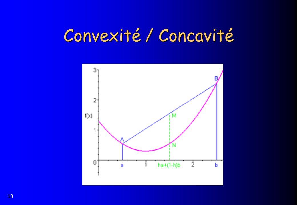 Convexité / Concavité