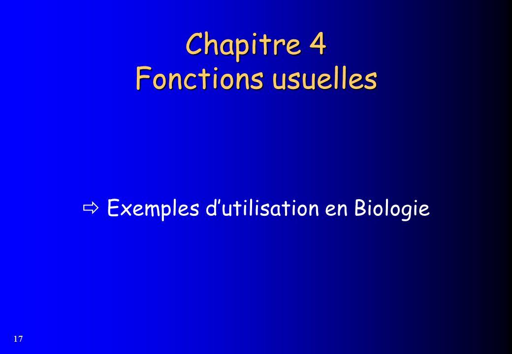 Chapitre 4 Fonctions usuelles