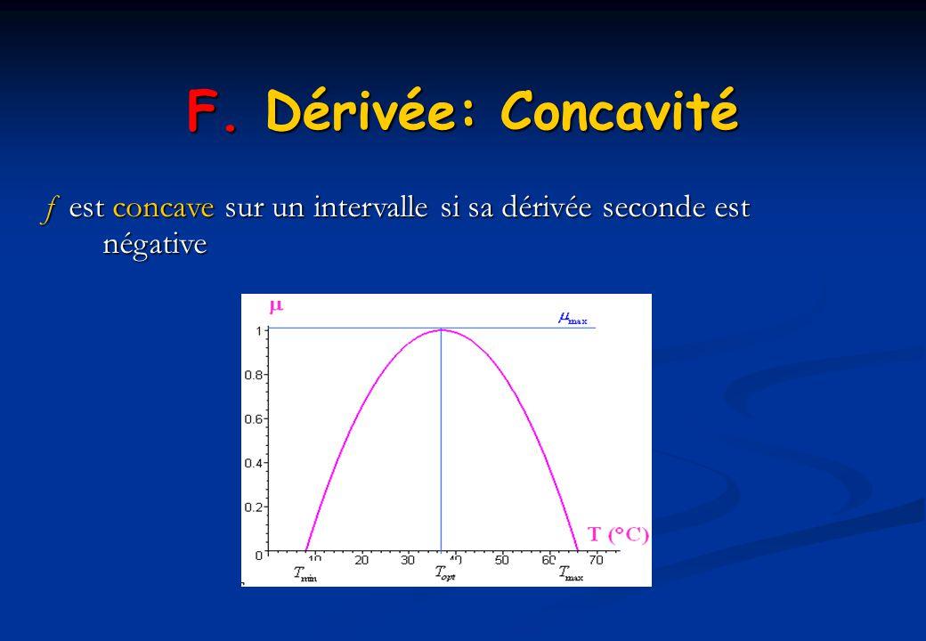 F. Dérivée: Concavité f est concave sur un intervalle si sa dérivée seconde est négative