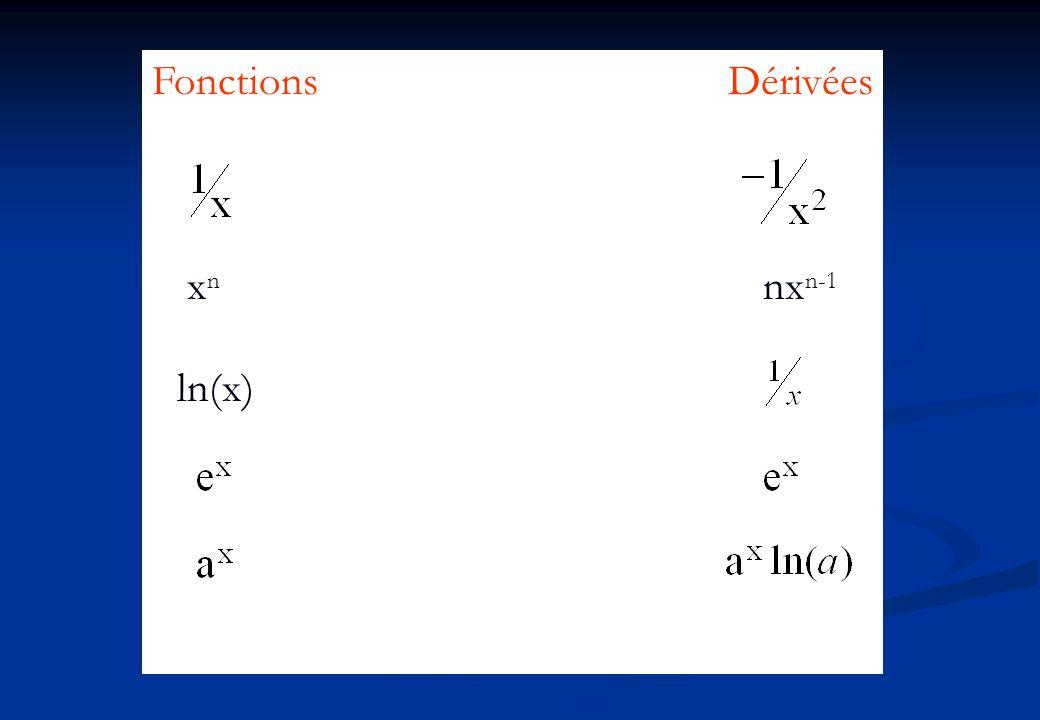 Fonctions Dérivées xn nxn-1 ln(x)
